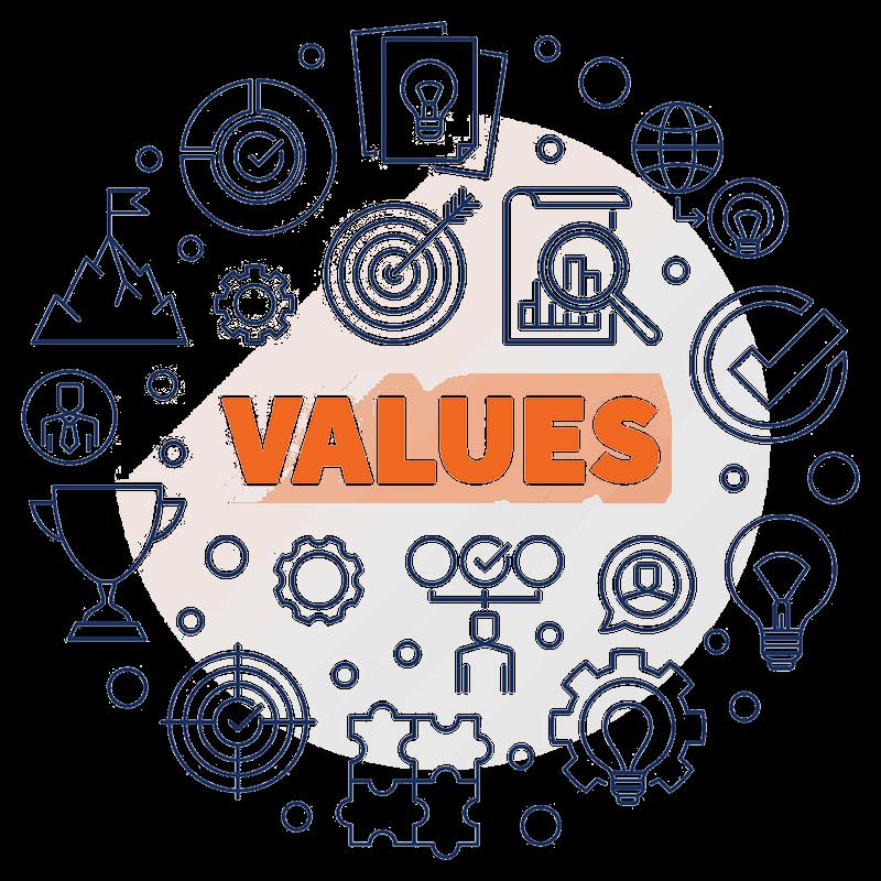 core Values Jahannama